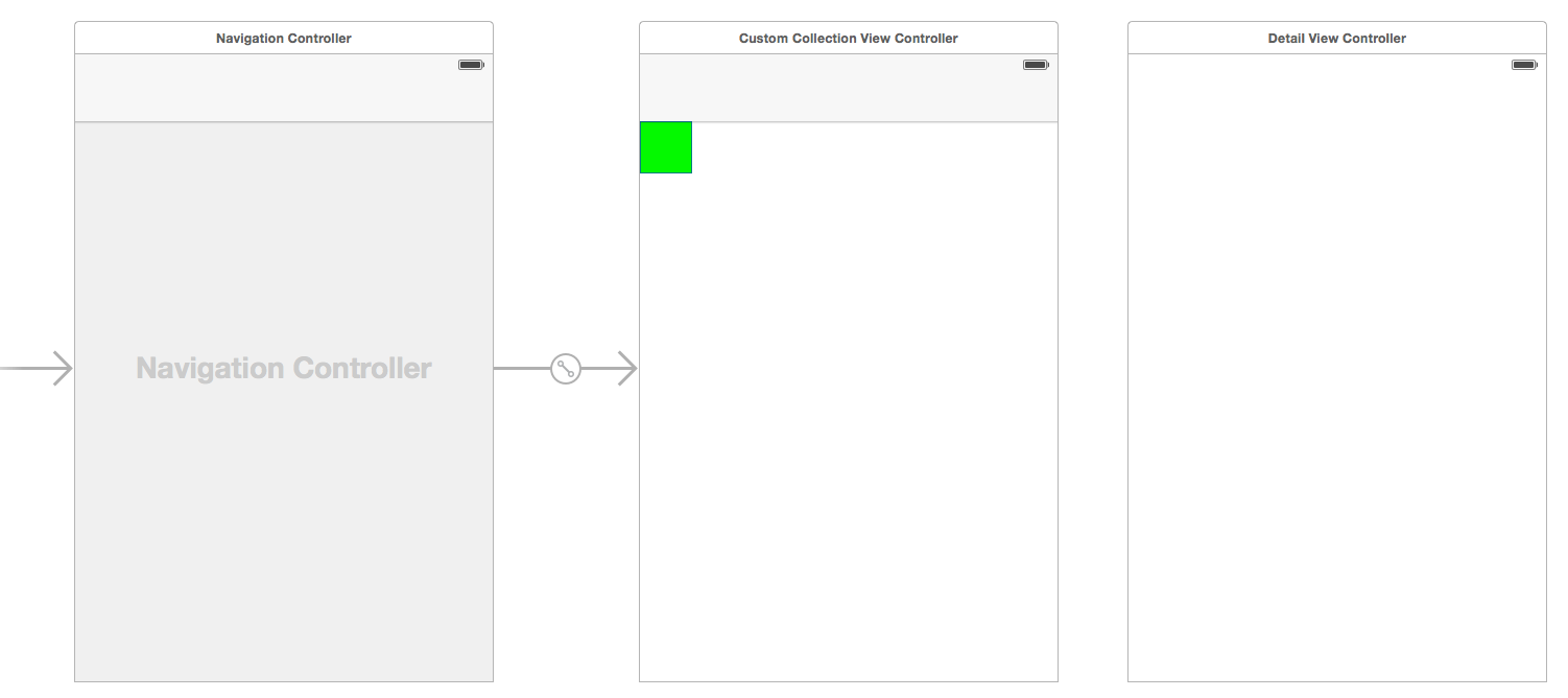 view controllers in storyboard